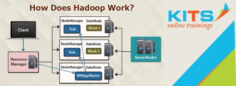 How does Hadoop works? | KITS Online Trainings