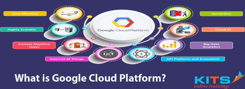 What is Google Cloud Platform?