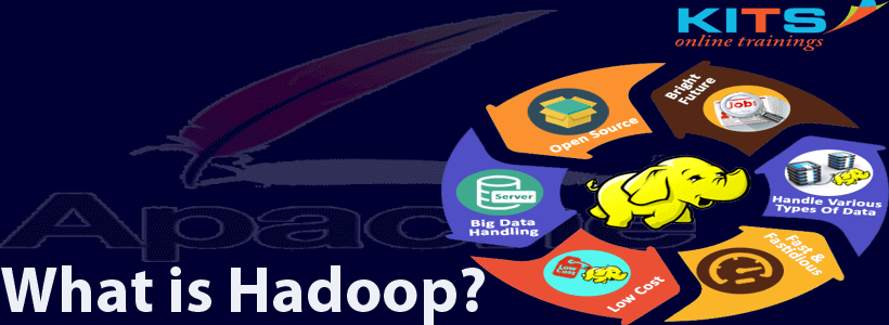 What is Hadoop? | KITS Online Trainings