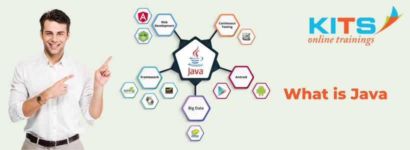 What is Java | KITS Online Trainings